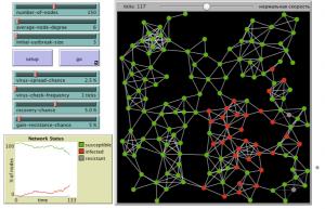 Теория сетей в SMM